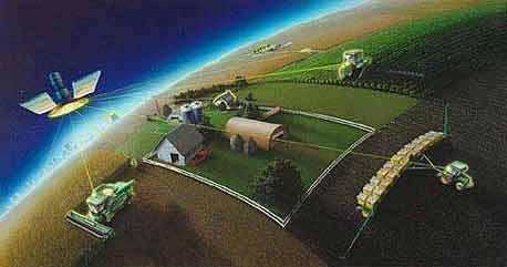 Agricultura de precisao